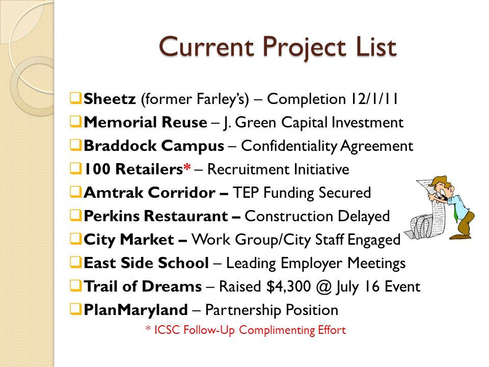 Current Project List Sheetz (former Farleys) – Completion 12/1/11 Memorial Reuse – J.