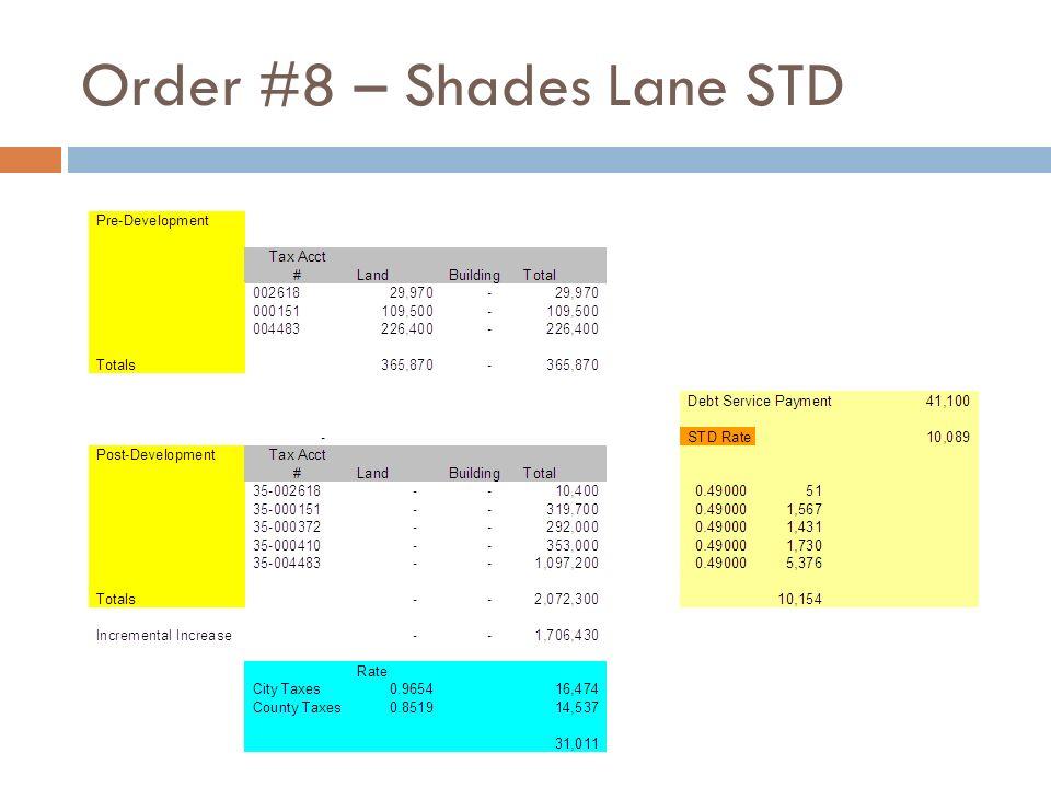 Order #8 – Shades Lane STD