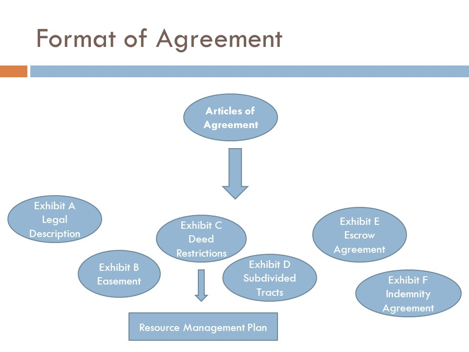 Format of Agreement Articles of Agreement Exhibit A Legal Description Exhibit B Easement Exhibit C Deed Restrictions Exhibit D Subdivided Tracts Exhib