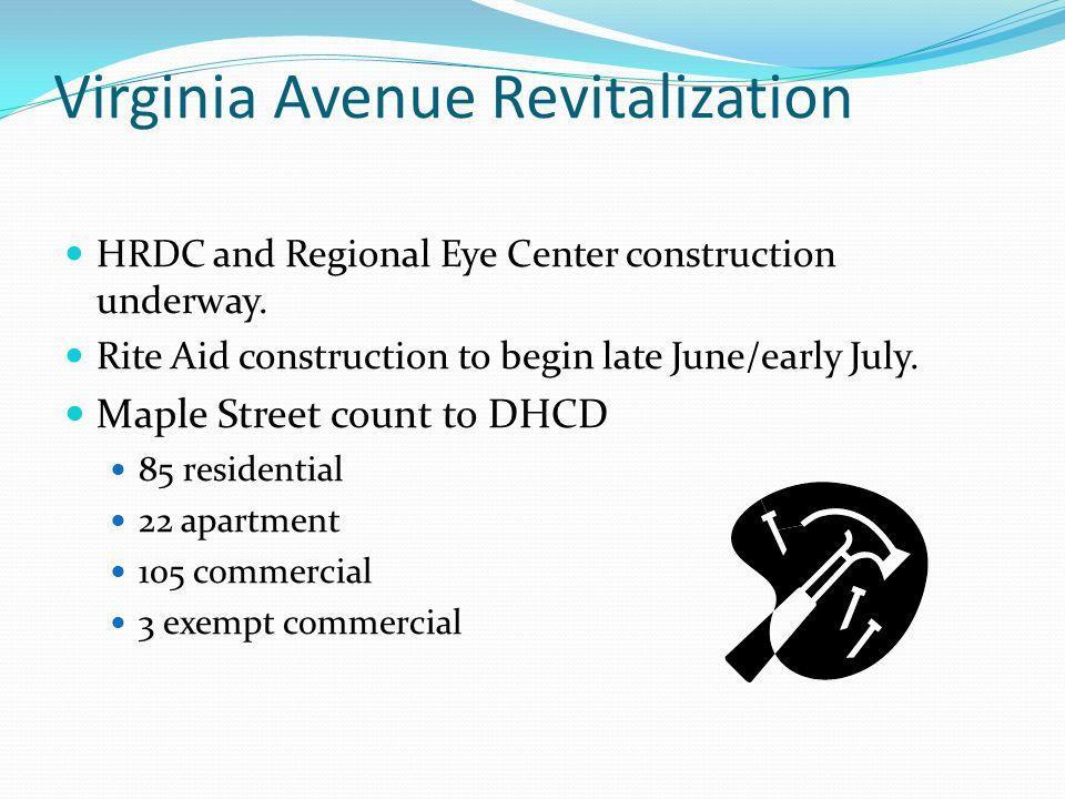 Virginia Avenue Revitalization HRDC and Regional Eye Center construction underway.