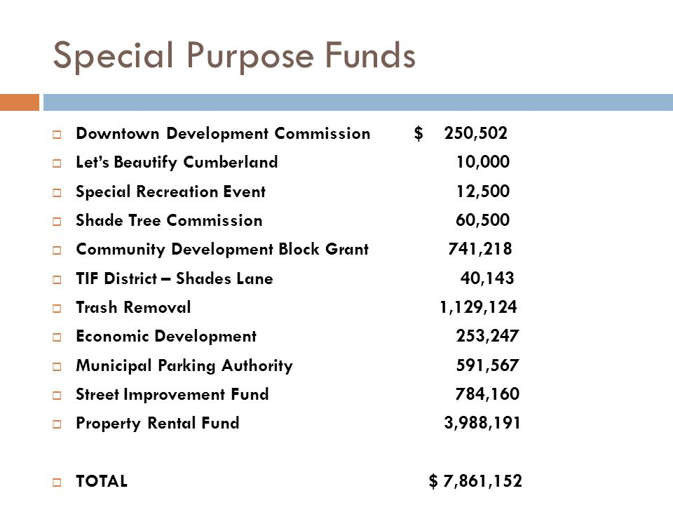 Special Purpose Funds Downtown Development Commission $ 250,502 Lets Beautify Cumberland 10,000 Special Recreation Event 12,500 Shade Tree Commission 60,500 Community Development Block Grant 741,218 TIF District – Shades Lane 40,143 Trash Removal 1,129,124 Economic Development 253,247 Municipal Parking Authority 591,567 Street Improvement Fund 784,160 Property Rental Fund 3,988,191 TOTAL $ 7,861,152