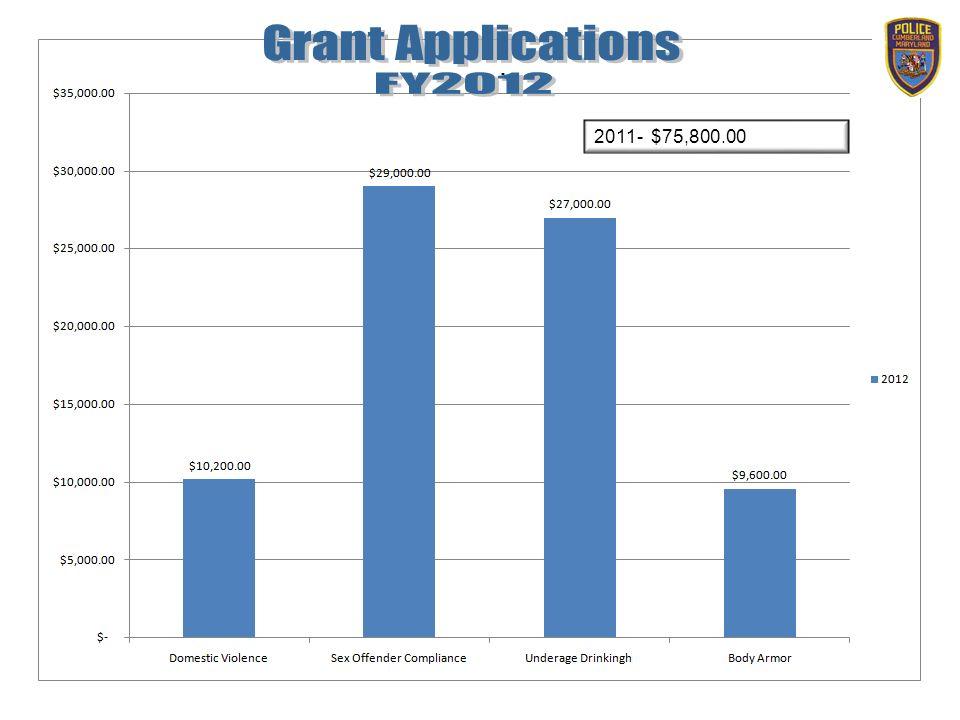 2011- $75,800.00