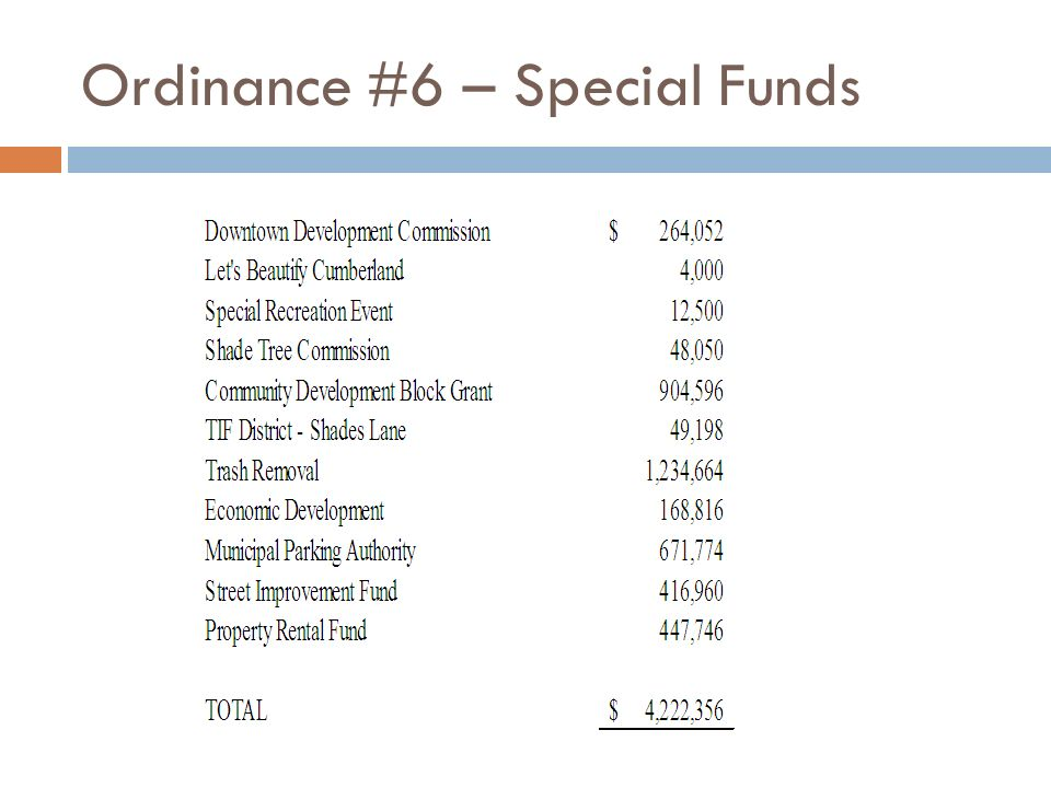 Ordinance #6 – Special Funds
