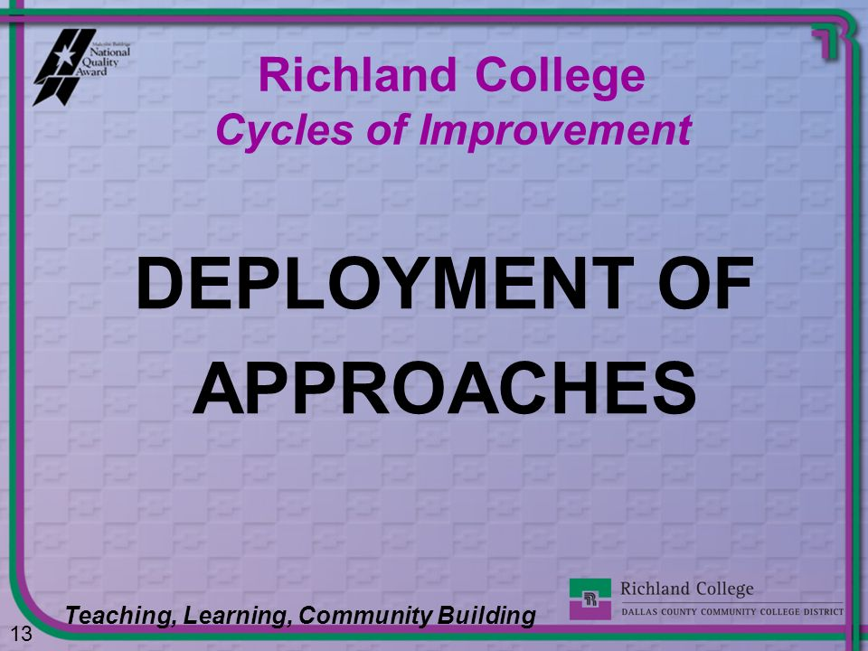 DEPLOYMENT OF APPROACHES 13 Richland College Cycles of Improvement Teaching, Learning, Community Building