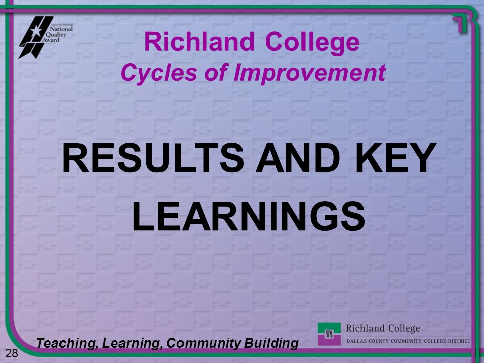 RESULTS AND KEY LEARNINGS 28 Richland College Cycles of Improvement Teaching, Learning, Community Building