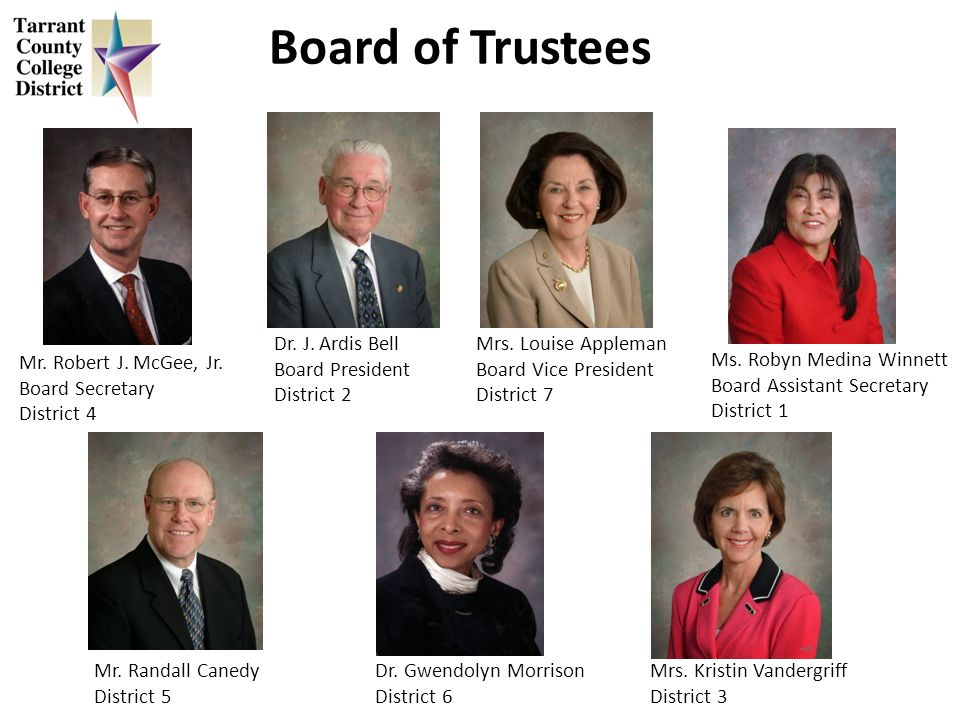 Board of Trustees Mrs. Louise Appleman Board Vice President District 7 Mr. Robert J. McGee, Jr. Board Secretary District 4 Dr. J. Ardis Bell Board Pre
