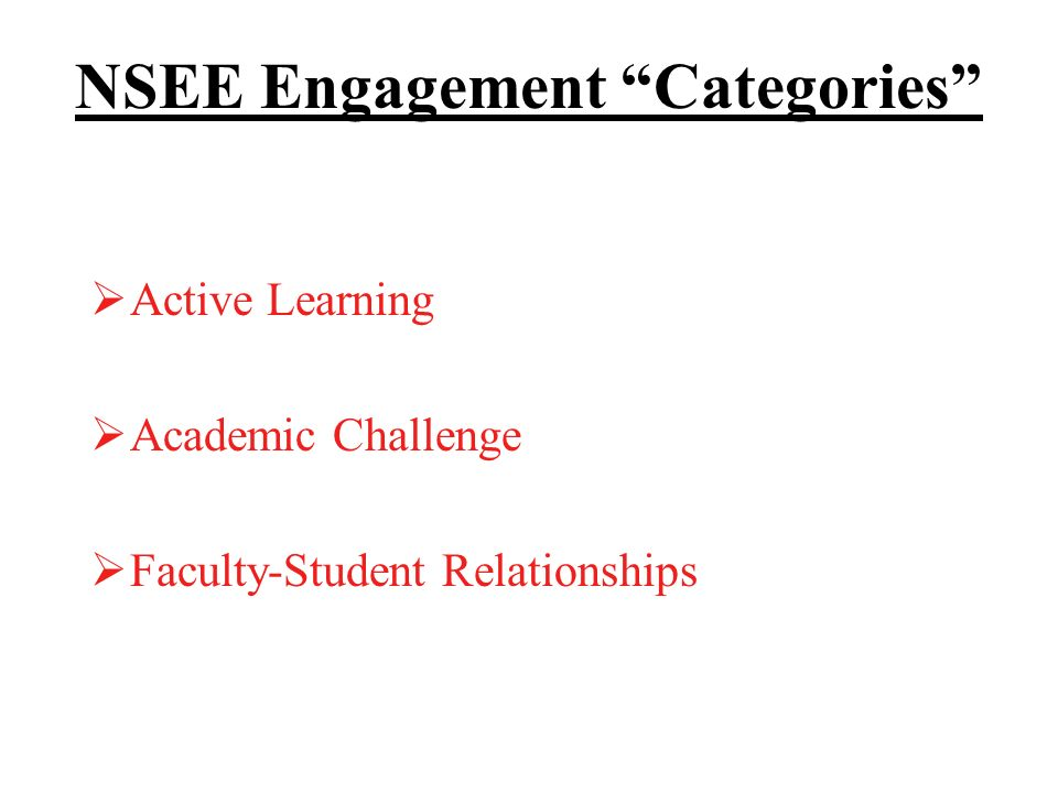 NSEE Engagement Categories Active Learning Academic Challenge Faculty-Student Relationships