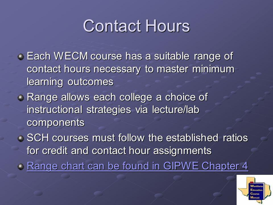 Contact Hours Each WECM course has a suitable range of contact hours necessary to master minimum learning outcomes Range allows each college a choice