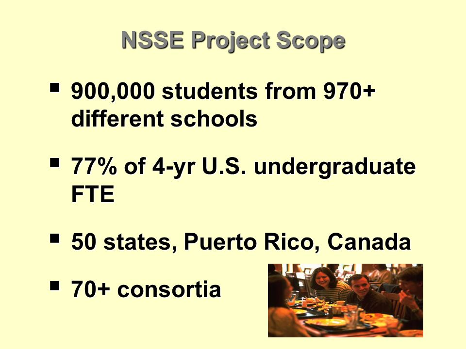 NSSE Project Scope 900,000 students from 970+ different schools 900,000 students from 970+ different schools 77% of 4-yr U.S.
