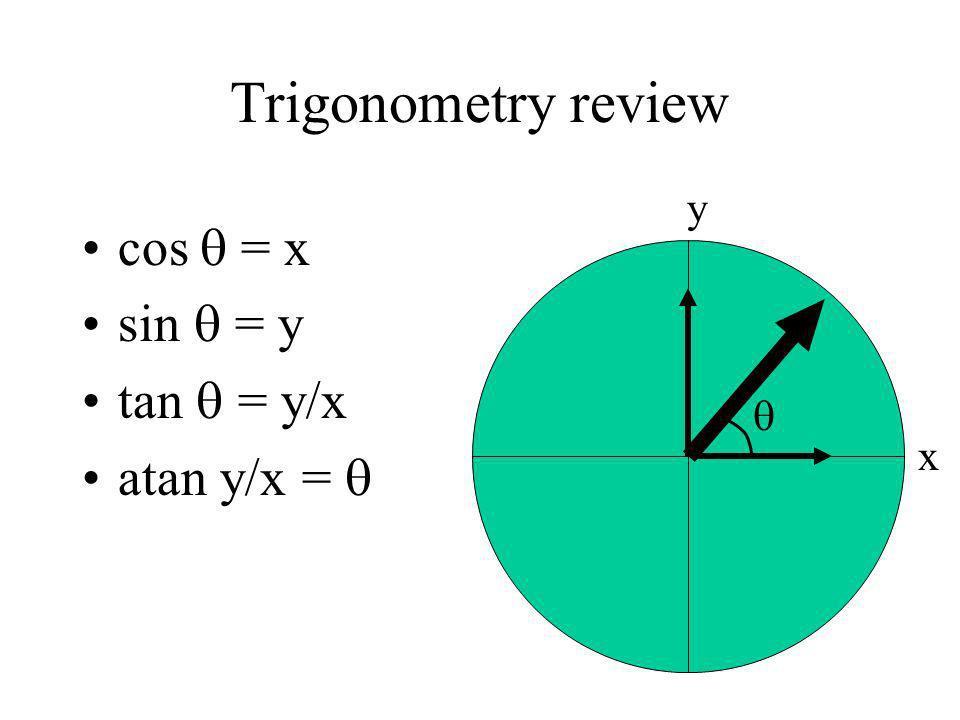 Trigonometry review cos = x sin = y tan = y/x atan y/x = y x