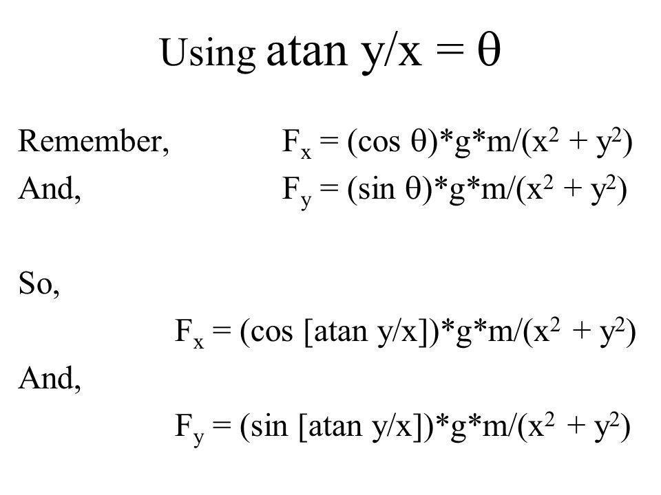 Using atan y/x = Remember, F x = (cos )*g*m/(x 2 + y 2 ) And,F y = (sin )*g*m/(x 2 + y 2 ) So, F x = (cos [atan y/x])*g*m/(x 2 + y 2 ) And, F y = (sin [atan y/x])*g*m/(x 2 + y 2 )