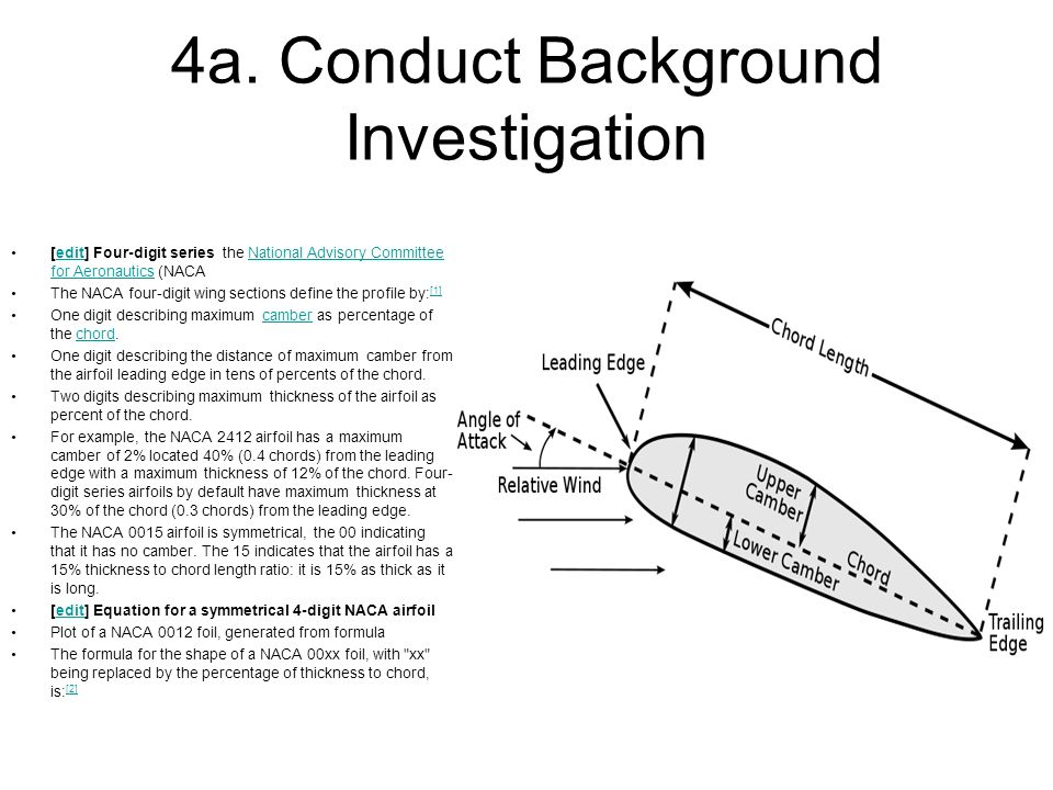 4a. Conduct Background Investigation [edit] Four-digit series the National Advisory Committee for Aeronautics (NACAeditNational Advisory Committee for