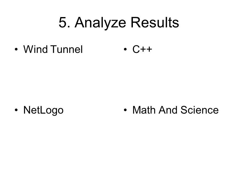 5. Analyze Results Wind TunnelC++ NetLogoMath And Science