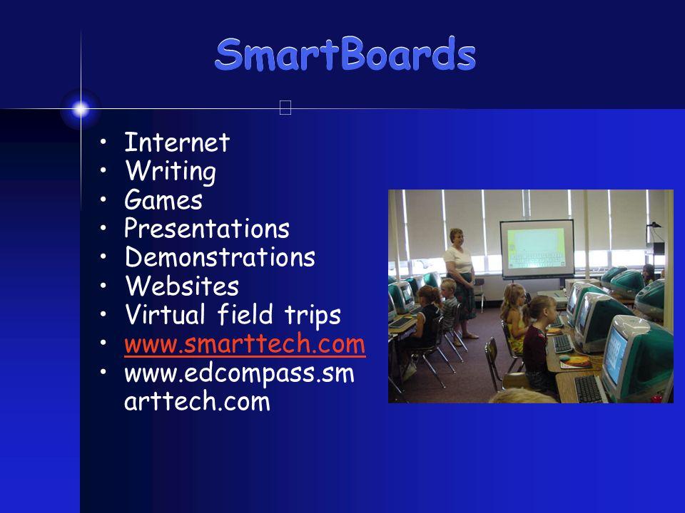 SmartBoards Internet Writing Games Presentations Demonstrations Websites Virtual field trips www.smarttech.com www.edcompass.sm arttech.com