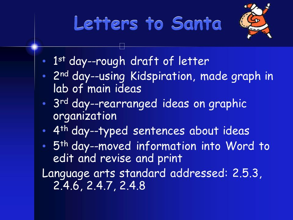 Letters to Santa 1 st day--rough draft of letter 2 nd day--using Kidspiration, made graph in lab of main ideas 3 rd day--rearranged ideas on graphic organization 4 th day--typed sentences about ideas 5 th day--moved information into Word to edit and revise and print Language arts standard addressed: 2.5.3, 2.4.6, 2.4.7, 2.4.8