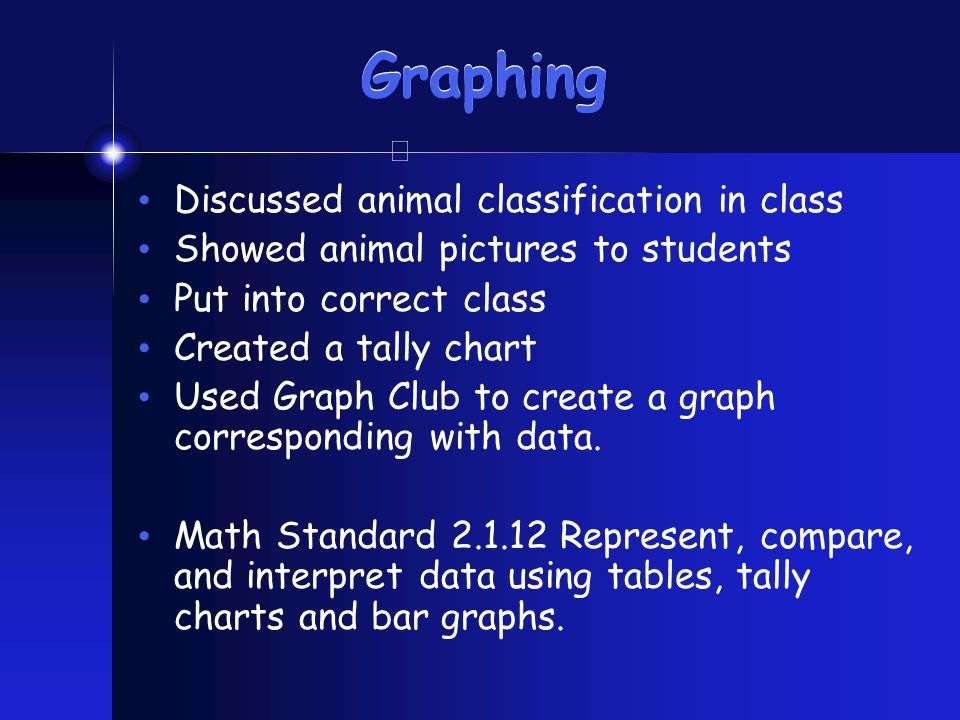 Graphing Discussed animal classification in class Showed animal pictures to students Put into correct class Created a tally chart Used Graph Club to create a graph corresponding with data.