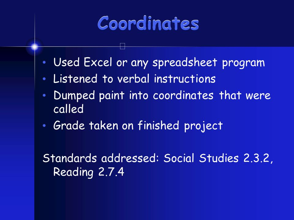 Coordinates Used Excel or any spreadsheet program Listened to verbal instructions Dumped paint into coordinates that were called Grade taken on finished project Standards addressed: Social Studies 2.3.2, Reading 2.7.4