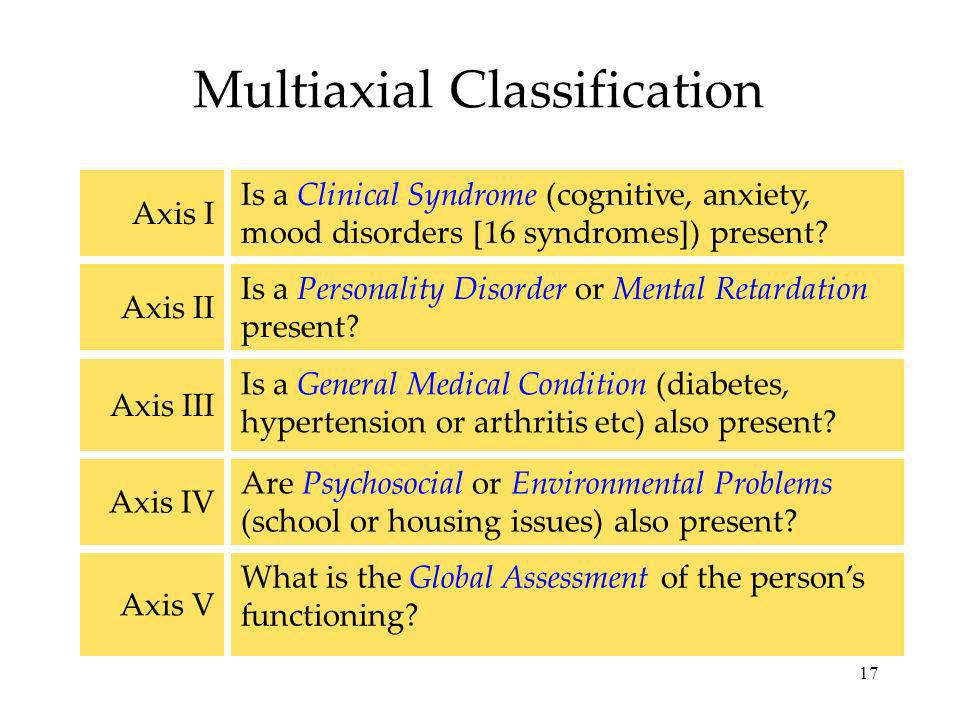 17 Multiaxial Classification Are Psychosocial or Environmental Problems (school or housing issues) also present? Axis IV What is the Global Assessment