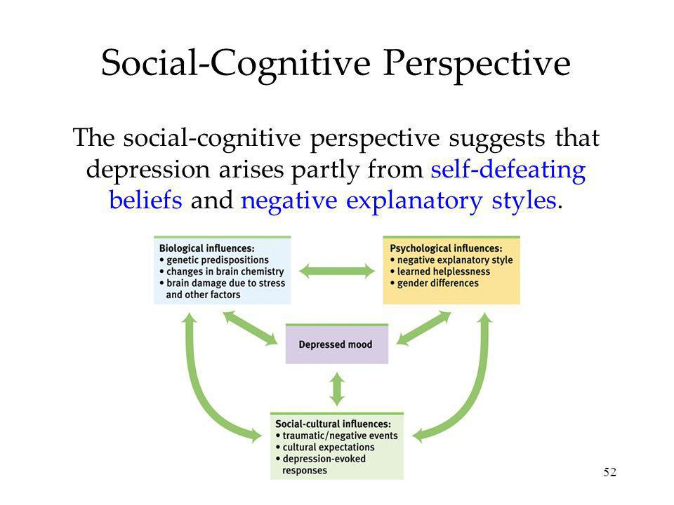 52 Social-Cognitive Perspective The social-cognitive perspective suggests that depression arises partly from self-defeating beliefs and negative expla