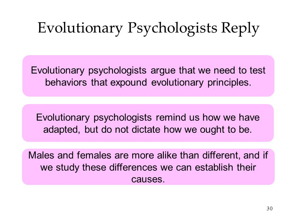 30 Evolutionary Psychologists Reply Evolutionary psychologists argue that we need to test behaviors that expound evolutionary principles. Evolutionary