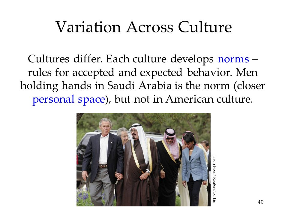 40 Variation Across Culture Cultures differ. Each culture develops norms – rules for accepted and expected behavior. Men holding hands in Saudi Arabia