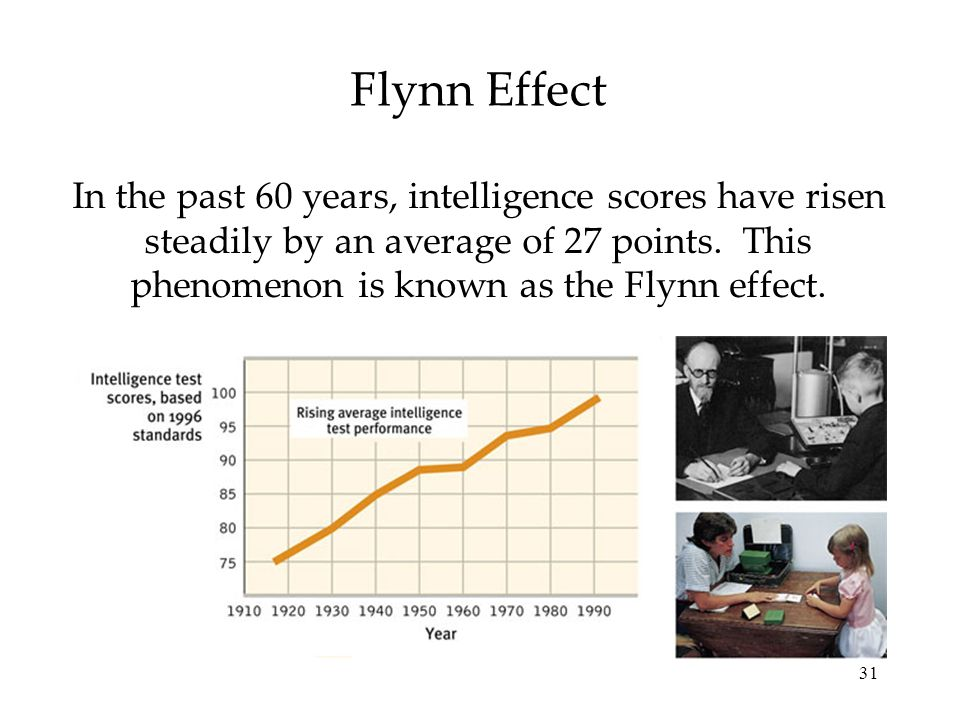 31 Flynn Effect In the past 60 years, intelligence scores have risen steadily by an average of 27 points. This phenomenon is known as the Flynn effect