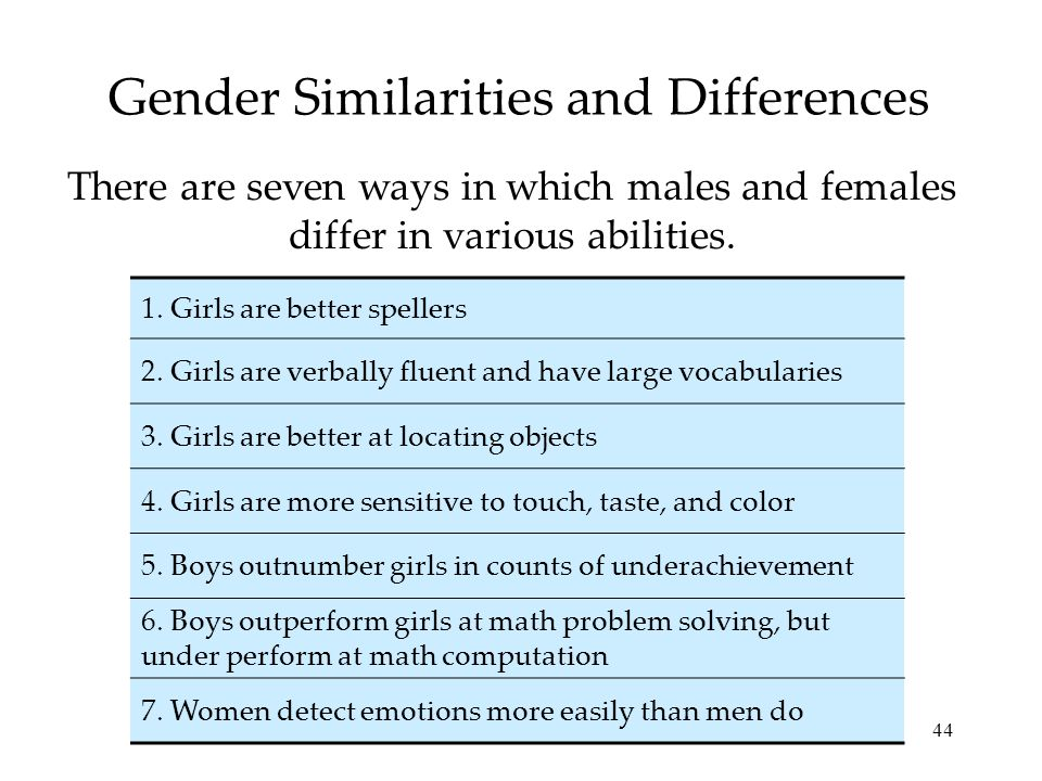 44 Gender Similarities and Differences There are seven ways in which males and females differ in various abilities. 1. Girls are better spellers 2. Gi