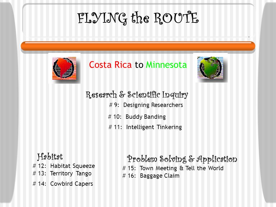 FLYING the ROUTE Research & Scientific Inquiry # 9: Designing Researchers # 10: Buddy Banding # 11: Intelligent Tinkering Problem Solving & Application # 15: Town Meeting & Tell the World # 16: Baggage Claim Habitat # 12: Habitat Squeeze # 13: Territory Tango # 14: Cowbird Capers Costa Rica to Minnesota