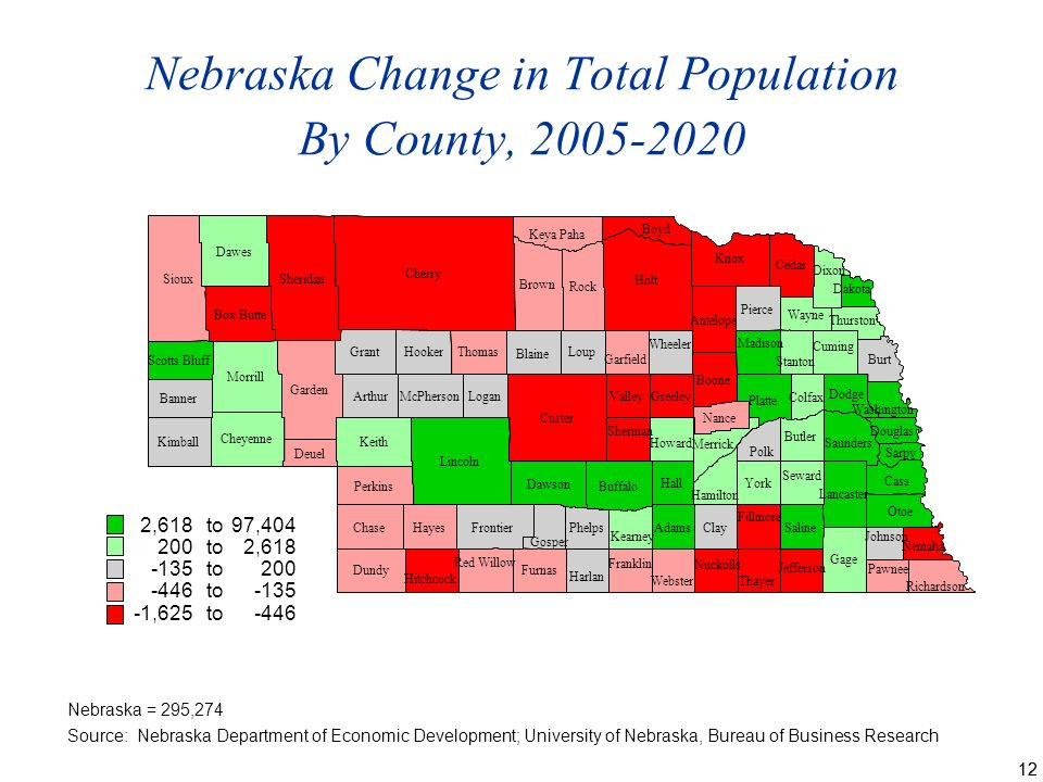 12 Nebraska Change in Total Population By County, Nebraska = 295,274 Source: Nebraska Department of Economic Development; University of Nebraska, Bureau of Business Research 2,618to97, to2, to to ,625to-446
