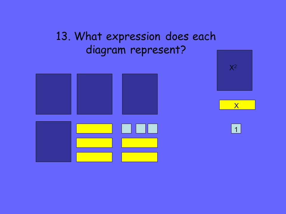 13. What expression does each diagram represent? X2X2 X 1