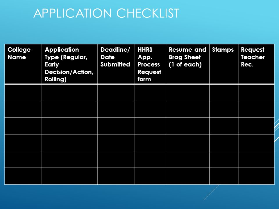 APPLICATION CHECKLIST College Name Application Type (Regular, Early Decision/Action, Rolling) Deadline/ Date Submitted HHRS App. Process Request form