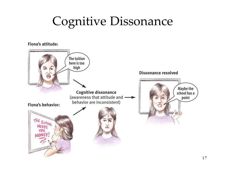 17 Cognitive Dissonance