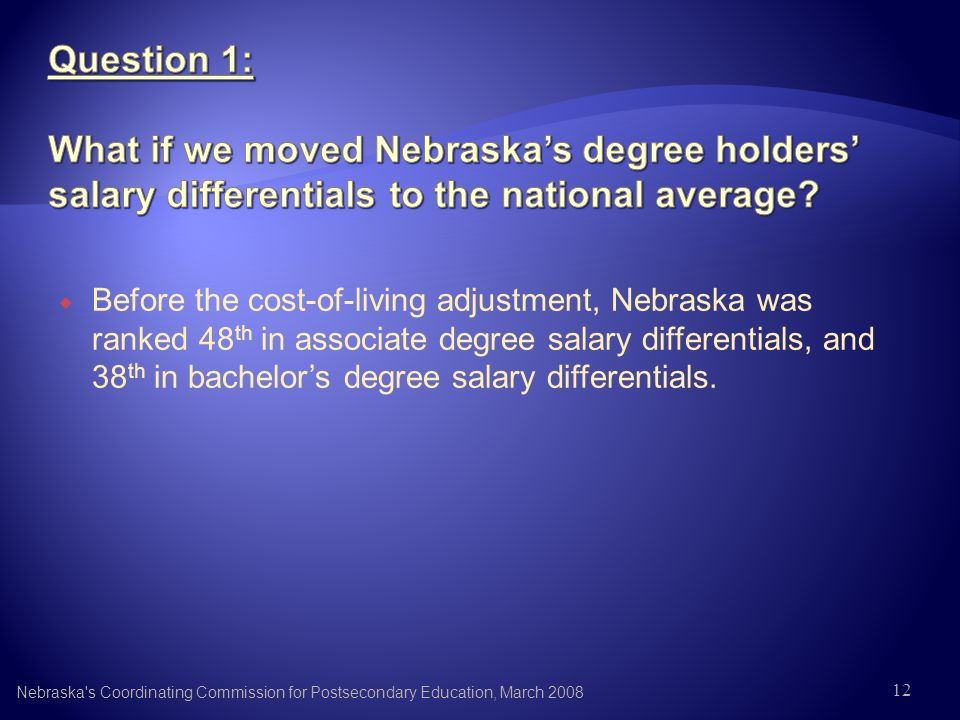 Before the cost-of-living adjustment, Nebraska was ranked 48 th in associate degree salary differentials, and 38 th in bachelors degree salary differe
