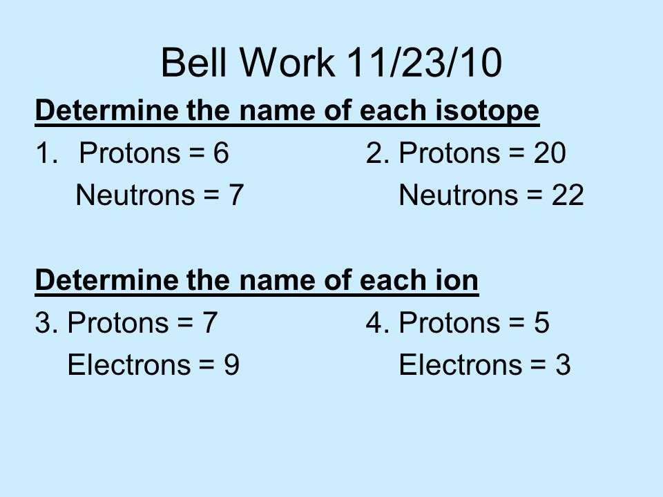 Special Atoms Ions – formed when an atom loses or gains one or more electrons Lose 1 electron becomes + ion Gain 1 electron becomes - ion