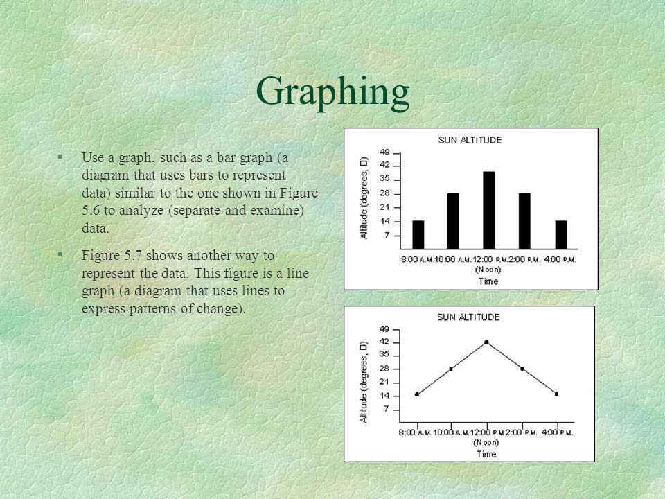 Graphing §Use a graph, such as a bar graph (a diagram that uses bars to represent data) similar to the one shown in Figure 5.6 to analyze (separate an