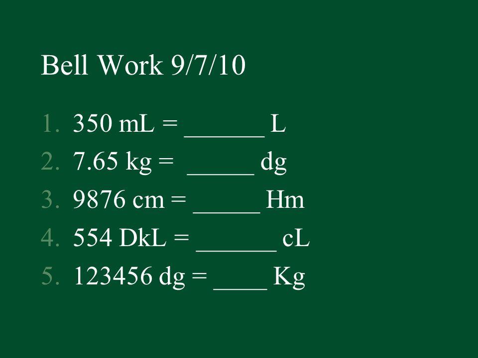 Bell Work 9/7/10 1.350 mL = ______ L 2.7.65 kg = _____ dg 3.9876 cm = _____ Hm 4.554 DkL = ______ cL 5.123456 dg = ____ Kg