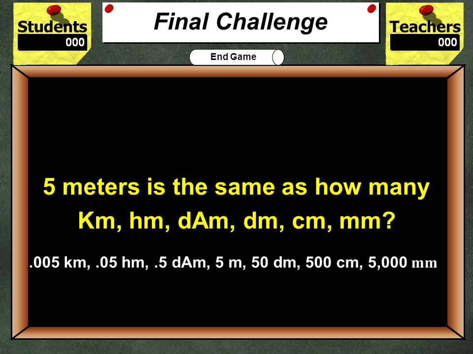 StudentsTeachers Game Board 500 How many meters are in 5 kilometers? Category 5 for 500 5,000