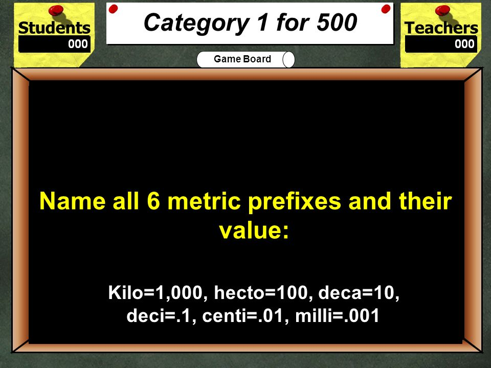 StudentsTeachers Game Board 500 Name all 6 metric prefixes and their value: Category 1 for 500 Kilo=1,000, hecto=100, deca=10, deci=.1, centi=.01, milli=.001