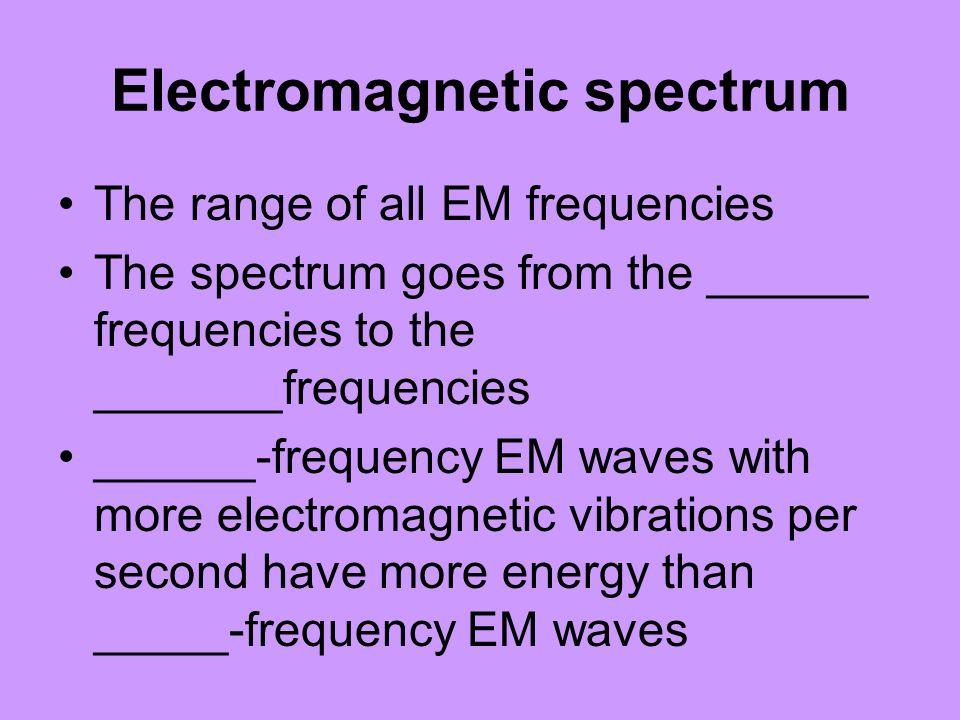 Electromagnetic spectrum The range of all EM frequencies The spectrum goes from the ______ frequencies to the _______frequencies ______-frequency EM w
