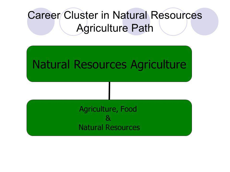 Career Cluster in Natural Resources Agriculture Path Natural Resources Agriculture Agriculture, Food & Natural Resources