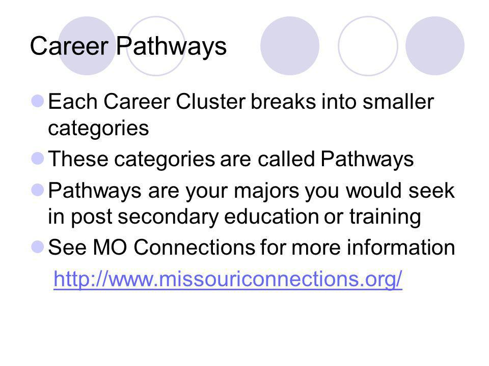 Career Pathways Each Career Cluster breaks into smaller categories These categories are called Pathways Pathways are your majors you would seek in post secondary education or training See MO Connections for more information