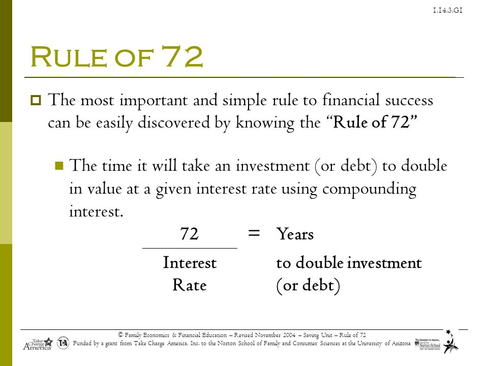 1.14.3.G1 © Family Economics & Financial Education – Revised November 2004 – Saving Unit – Rule of 72 Funded by a grant from Take Charge America, Inc.