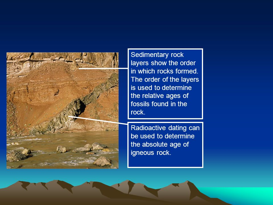 Sedimentary rock layers show the order in which rocks formed. The order of the layers is used to determine the relative ages of fossils found in the r