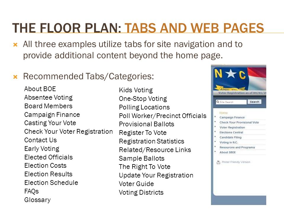 THE FLOOR PLAN: TABS AND WEB PAGES Recommended Tabs/Categories: About BOE Absentee Voting Board Members Campaign Finance Casting Your Vote Check Your