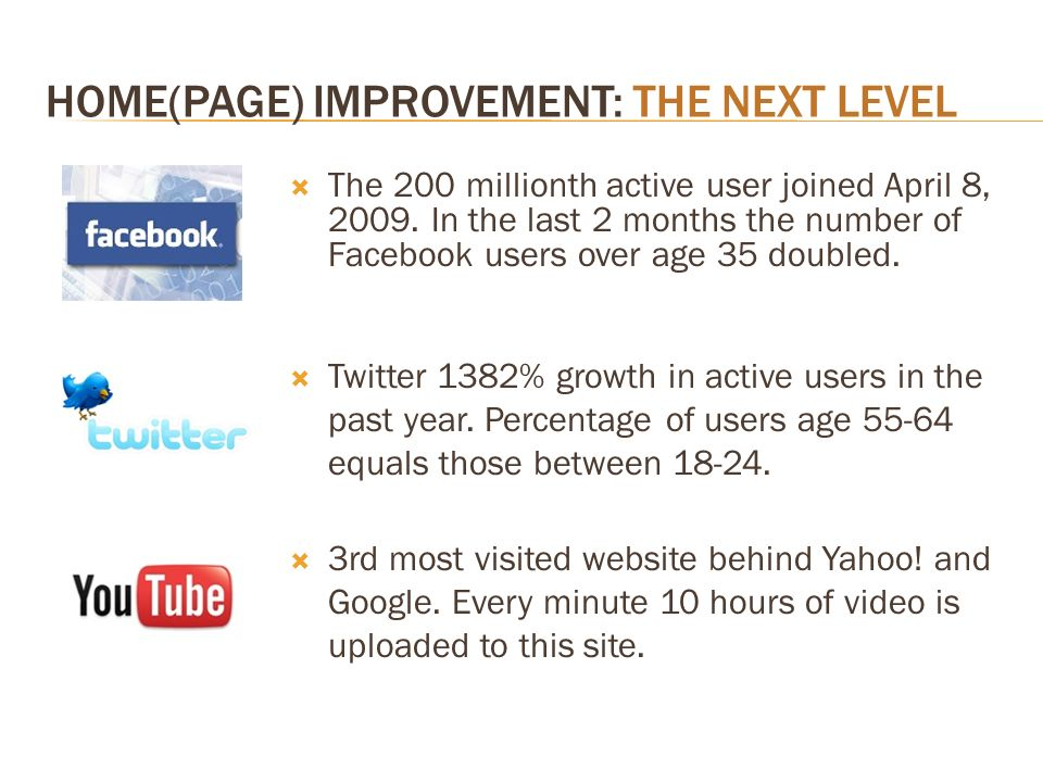 HOME(PAGE) IMPROVEMENT: THE NEXT LEVEL The 200 millionth active user joined April 8, 2009. In the last 2 months the number of Facebook users over age