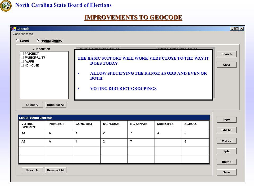 IMPROVEMENTS TO GEOCODE North Carolina State Board of Elections VOTING DISTRICT PRECINCTCONG DISTNC HOUSENC SENATEMUNICIPLESCHOOL A1A12745 A2A127 5 THE BASIC SUPPORT WILL WORK VERY CLOSE TO THE WAY IT DOES TODAY ALLOW SPECIFYING THE RANGE AS ODD AND EVEN OR BOTHALLOW SPECIFYING THE RANGE AS ODD AND EVEN OR BOTH VOTING DIDTRICT GROUPINGSVOTING DIDTRICT GROUPINGS THE BASIC SUPPORT WILL WORK VERY CLOSE TO THE WAY IT DOES TODAY ALLOW SPECIFYING THE RANGE AS ODD AND EVEN OR BOTHALLOW SPECIFYING THE RANGE AS ODD AND EVEN OR BOTH VOTING DIDTRICT GROUPINGSVOTING DIDTRICT GROUPINGS