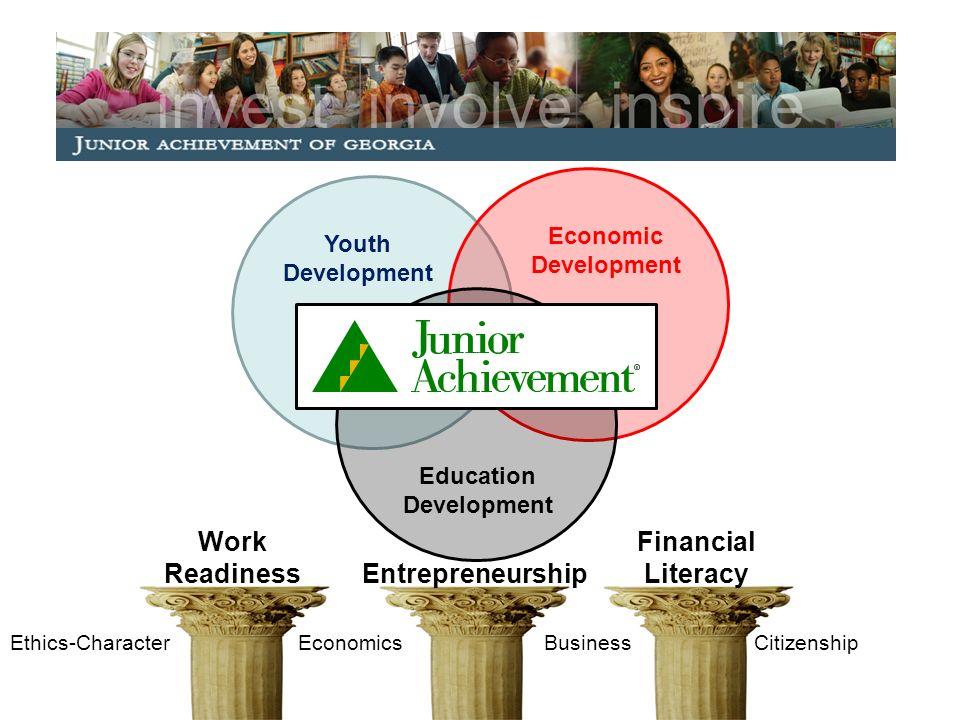 Youth Development Economic Development Education Development Financial Literacy Entrepreneurship Work Readiness EconomicsEthics-CharacterCitizenshipBusiness