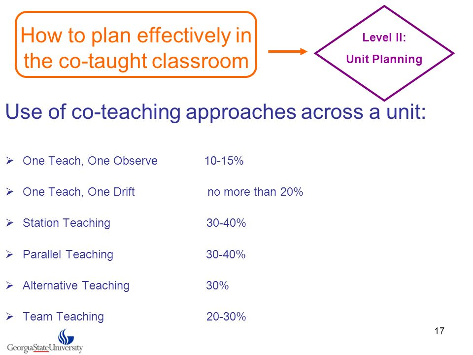 17 Use of co-teaching approaches across a unit: One Teach, One Observe 10-15% One Teach, One Drift no more than 20% Station Teaching 30-40% Parallel T
