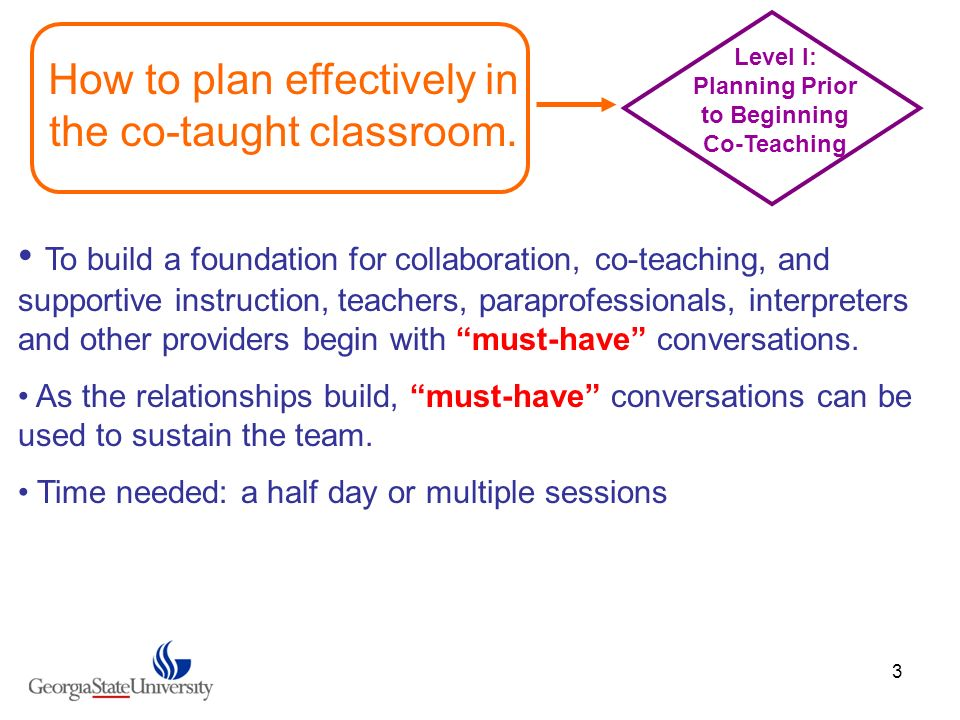 3 How to plan effectively in the co-taught classroom. Level I: Planning Prior to Beginning Co-Teaching To build a foundation for collaboration, co-tea