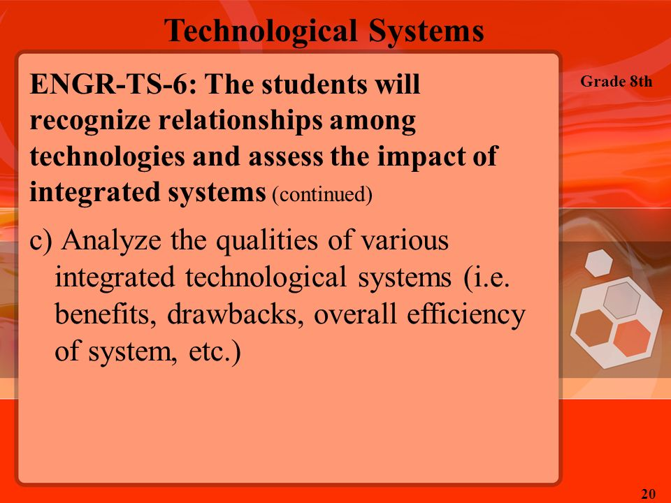 Technological Systems Grade 8th 20 ENGR-TS-6: The students will recognize relationships among technologies and assess the impact of integrated systems